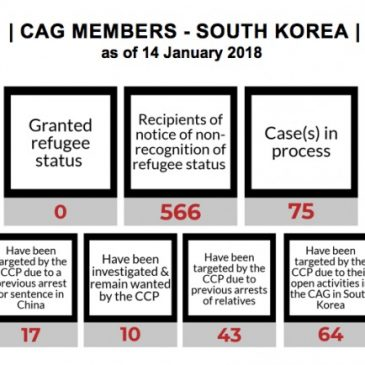 SOUTH KOREA/ CHINA: OVER 600 REFUGEES OF THE CHURCH OF ALMIGHTY GOD PERSECUTED IN CHINA THREATENED TO BE SENT BACK BY SOUTH KOREA